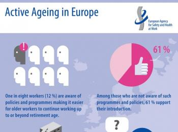 Active Ageing in Europe